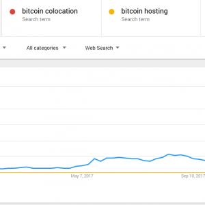 bitcoin, bitcoin mining, bitcoin colocation, bitcoin hosting